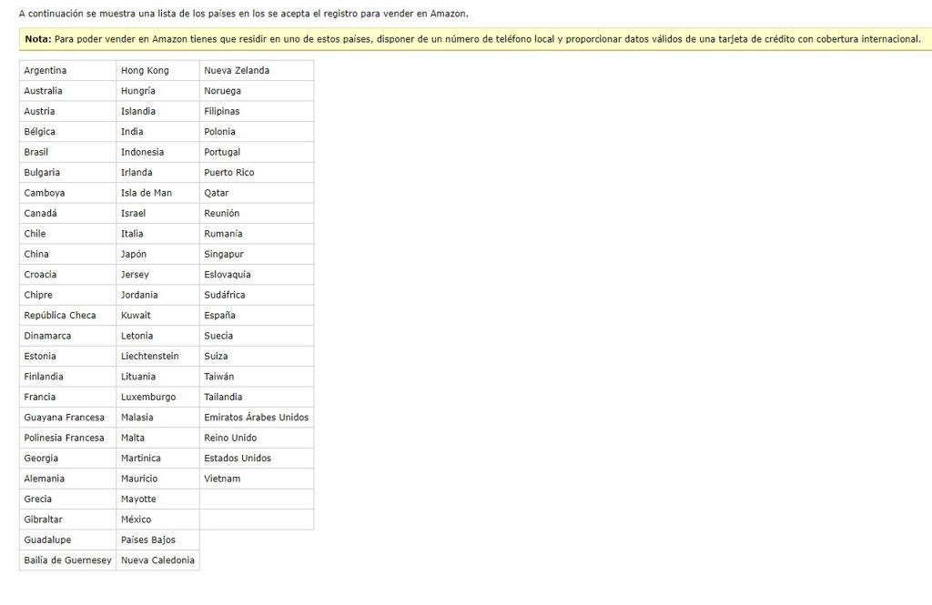 países que pueden vender en Amazon