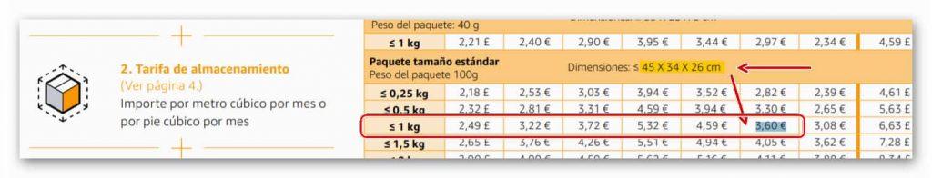 Tarifa por vender en Amazon España